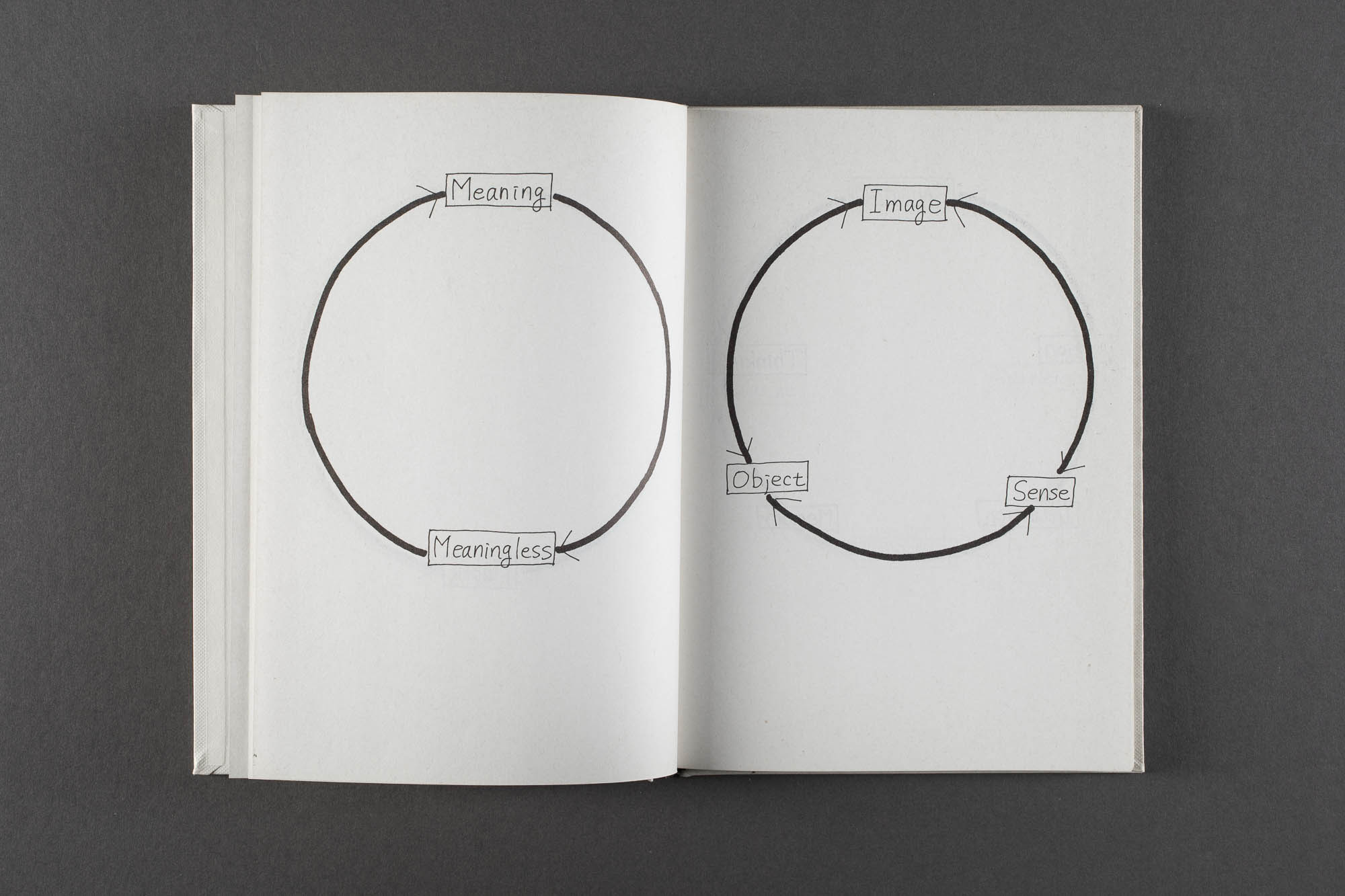 Yoshio Shirakawa | Circle | Artist book | edition aura | 1979